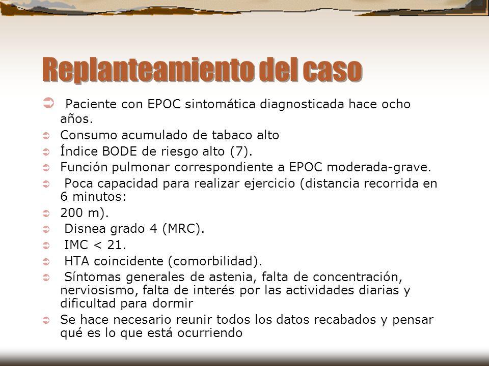 Replanteamiento del caso Paciente con EPOC sintomática diagnosticada hace ocho años. Consumo acumulado de tabaco alto Índice BODE de riesgo alto (7).