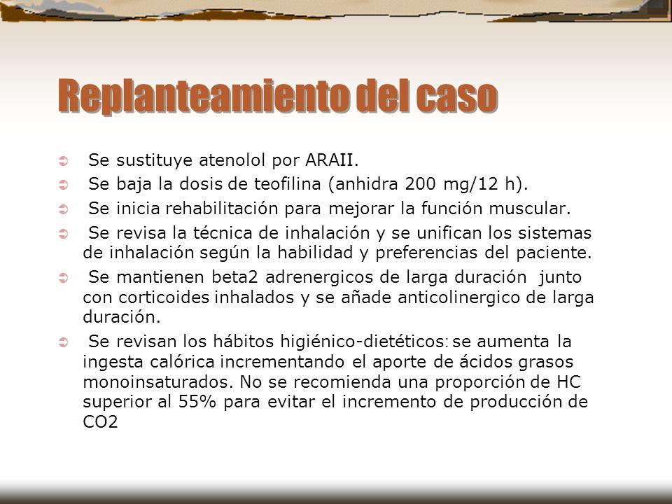 Replanteamiento del caso Se sustituye atenolol por ARAII. Se baja la dosis de teofilina (anhidra 200 mg/12 h). Se inicia rehabilitación para mejorar l
