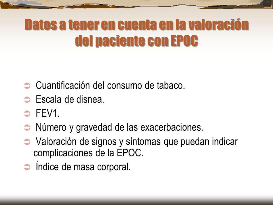Datos a tener en cuenta en la valoración del paciente con EPOC Cuantificación del consumo de tabaco. Escala de disnea. FEV1. Número y gravedad de las