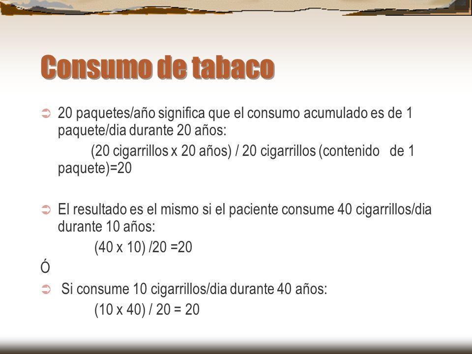 Consumo de tabaco 20 paquetes/año significa que el consumo acumulado es de 1 paquete/dia durante 20 años: (20 cigarrillos x 20 años) / 20 cigarrillos