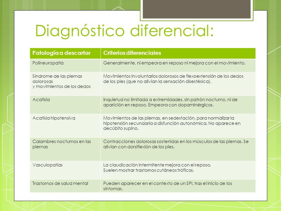 Diagnóstico diferencial: Patología a descartarCriterios diferenciales PolineuropatíaGeneralmente, ni empeora en reposo ni mejora con el movimiento. Sí