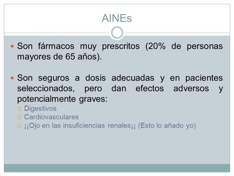 AINEs Son fármacos muy prescritos (20% de personas mayores de 65 años). Son seguros a dosis adecuadas y en pacientes seleccionados, pero dan efectos a