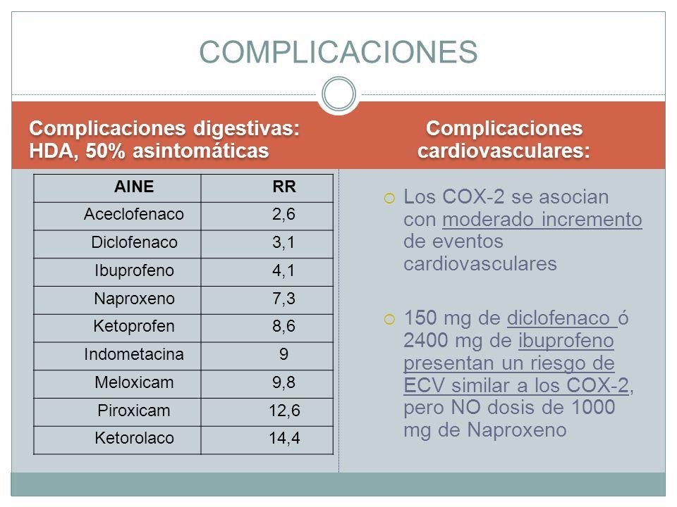 Complicaciones digestivas: HDA, 50% asintomáticas Complicaciones cardiovasculares: AINERR Aceclofenaco2,6 Diclofenaco3,1 Ibuprofeno4,1 Naproxeno7,3 Ke