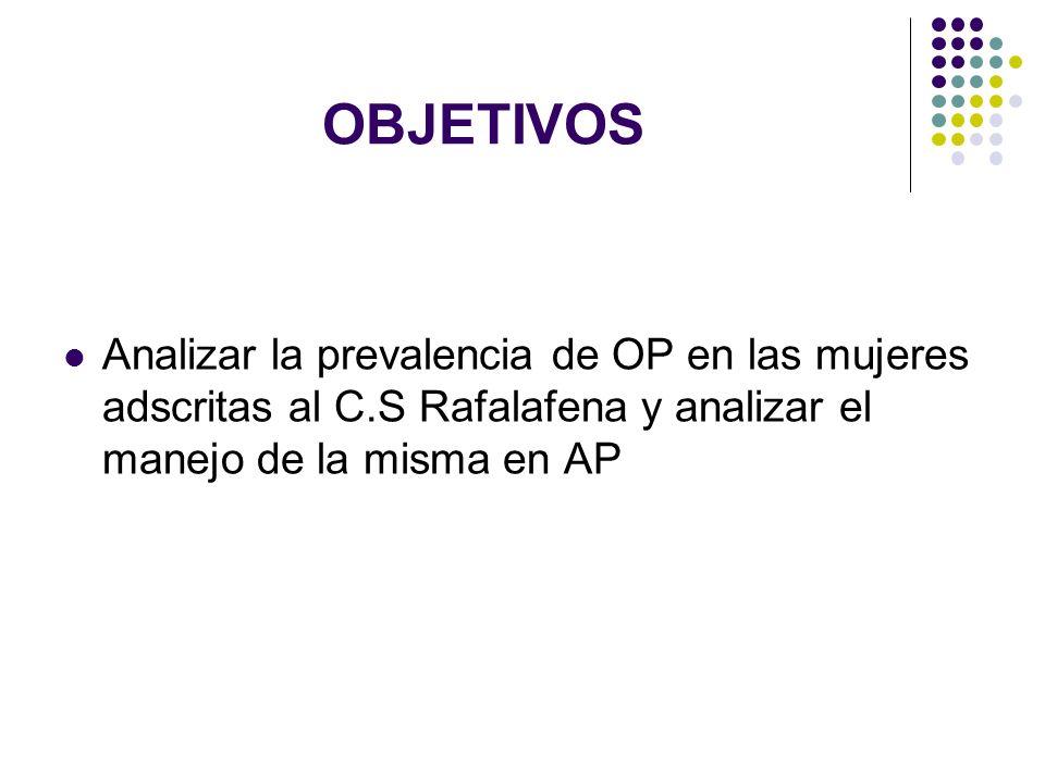 OBJETIVOS Analizar la prevalencia de OP en las mujeres adscritas al C.S Rafalafena y analizar el manejo de la misma en AP