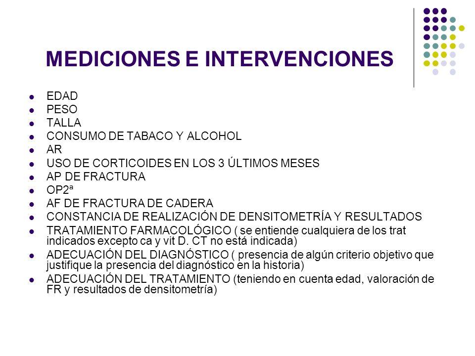 MEDICIONES E INTERVENCIONES EDAD PESO TALLA CONSUMO DE TABACO Y ALCOHOL AR USO DE CORTICOIDES EN LOS 3 ÚLTIMOS MESES AP DE FRACTURA OP2ª AF DE FRACTUR