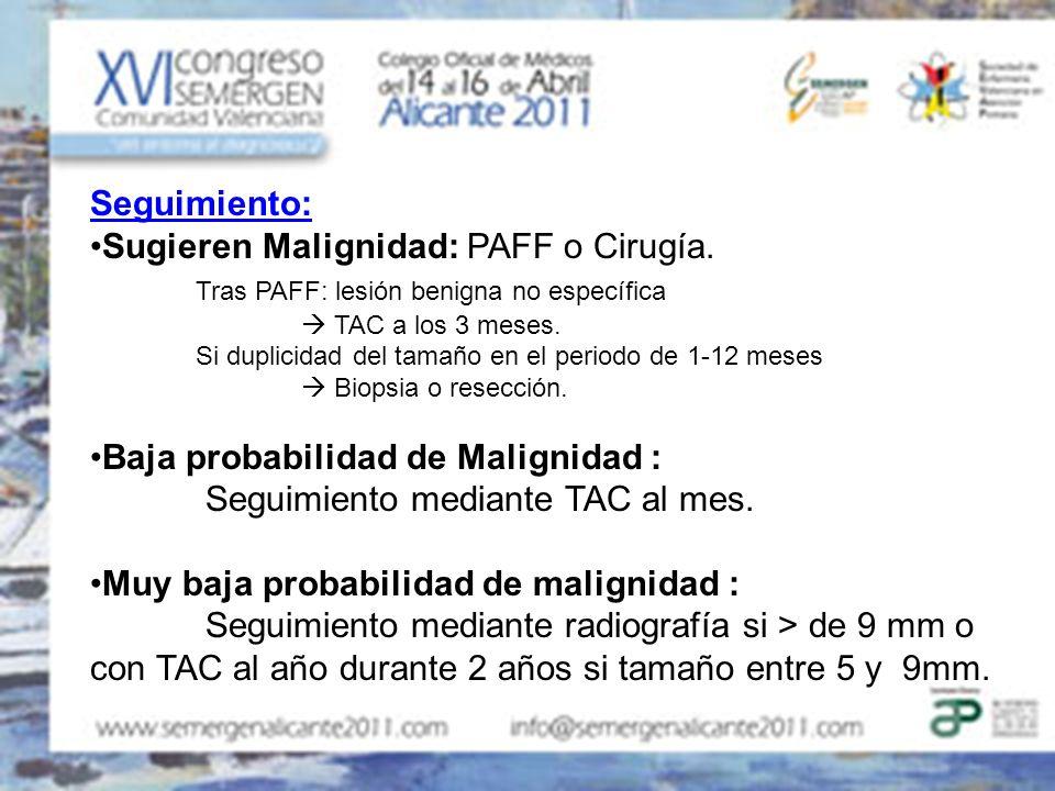Seguimiento: Sugieren Malignidad: PAFF o Cirugía. Tras PAFF: lesión benigna no específica TAC a los 3 meses. Si duplicidad del tamaño en el periodo de