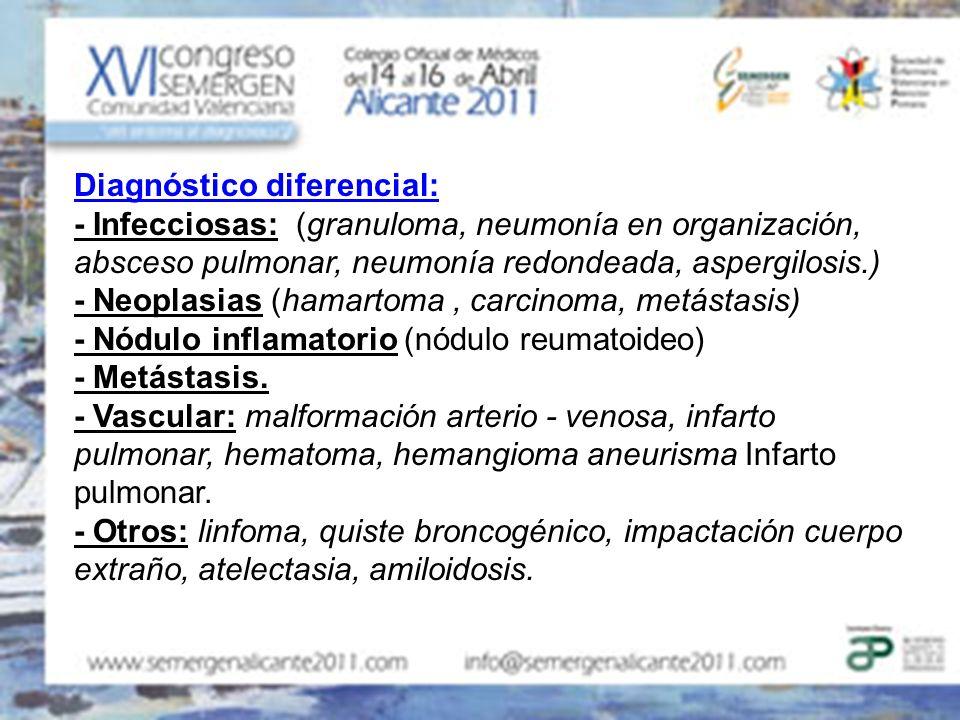 Diagnóstico diferencial: - Infecciosas: (granuloma, neumonía en organización, absceso pulmonar, neumonía redondeada, aspergilosis.) - Neoplasias (hama