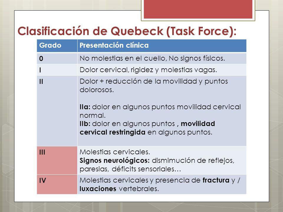 Clasificación de Quebeck (Task Force): GradoPresentación clínica 0 No molestias en el cuello, No signos físicos. I Dolor cervical, rigidez y molestias