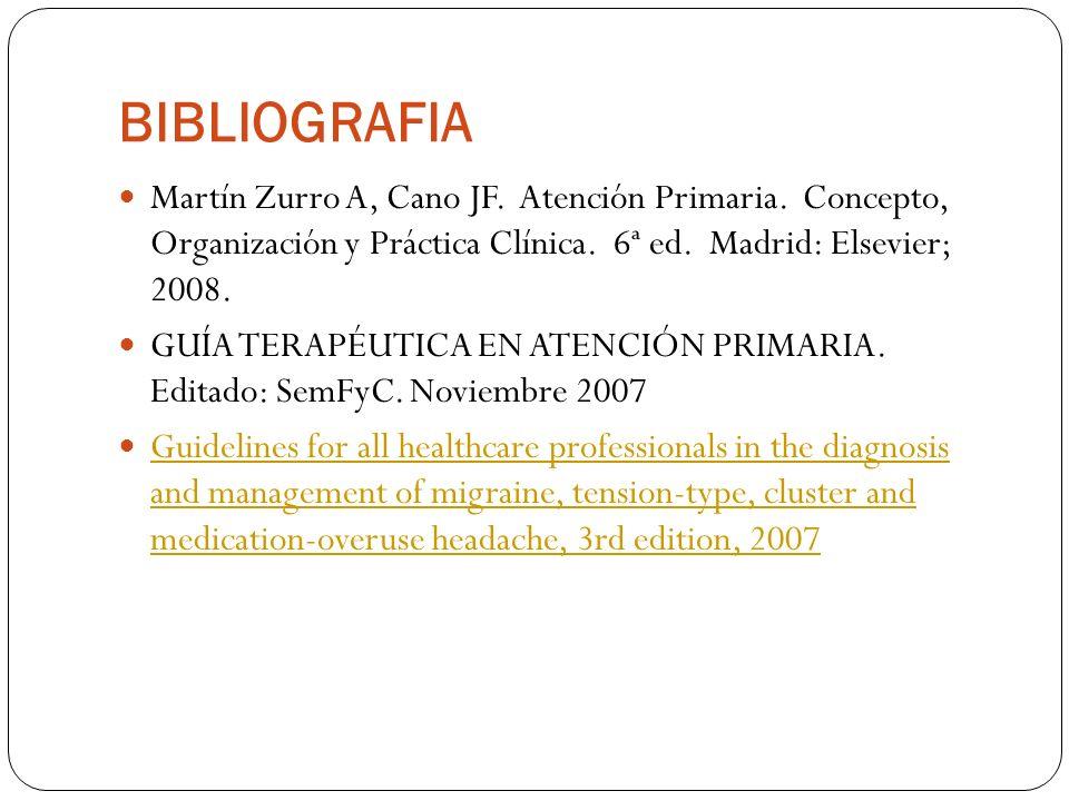 BIBLIOGRAFIA Martín Zurro A, Cano JF.Atención Primaria.