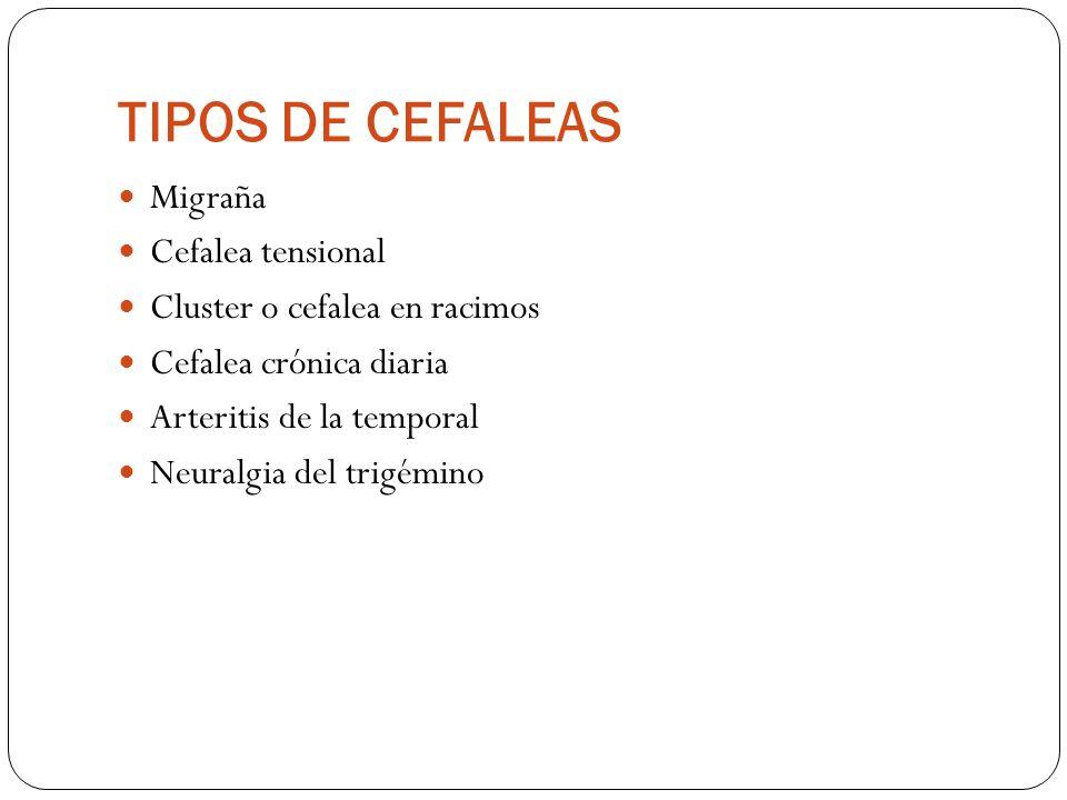 TIPOS DE CEFALEAS Migraña Cefalea tensional Cluster o cefalea en racimos Cefalea crónica diaria Arteritis de la temporal Neuralgia del trigémino