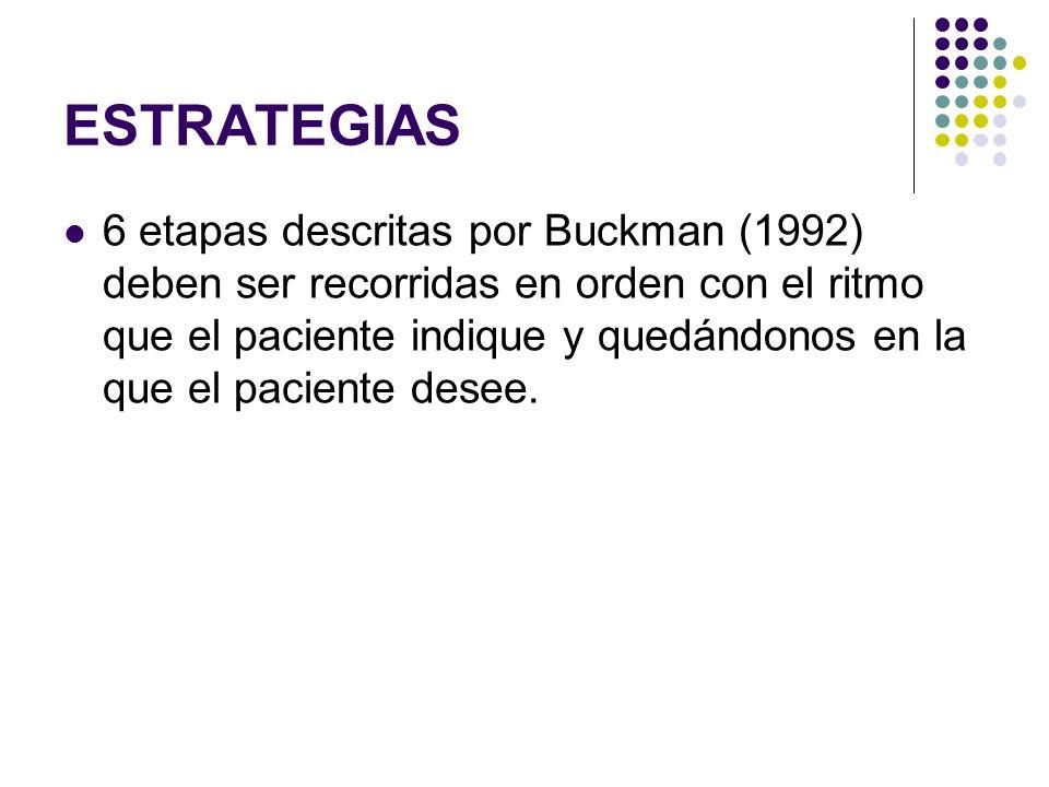 ESTRATEGIAS 6 etapas descritas por Buckman (1992) deben ser recorridas en orden con el ritmo que el paciente indique y quedándonos en la que el pacien