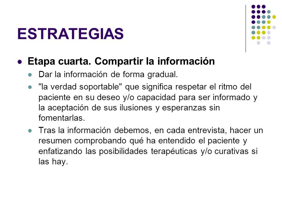 ESTRATEGIAS Etapa cuarta. Compartir la información Dar la información de forma gradual.