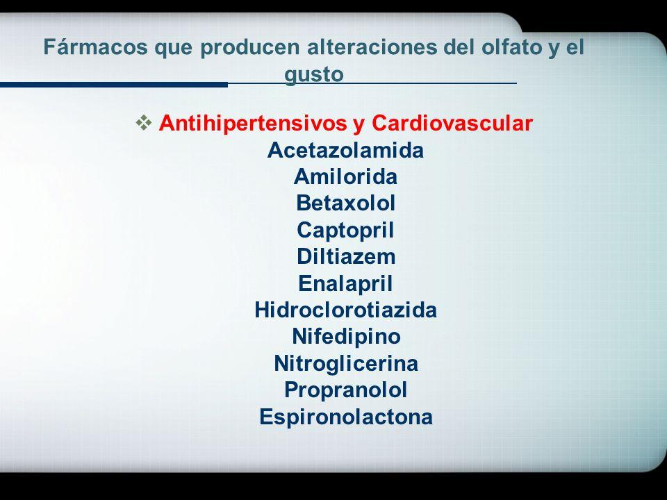 Fármacos que producen alteraciones del olfato y el gusto Antihipertensivos y Cardiovascular Acetazolamida Amilorida Betaxolol Captopril Diltiazem Enal