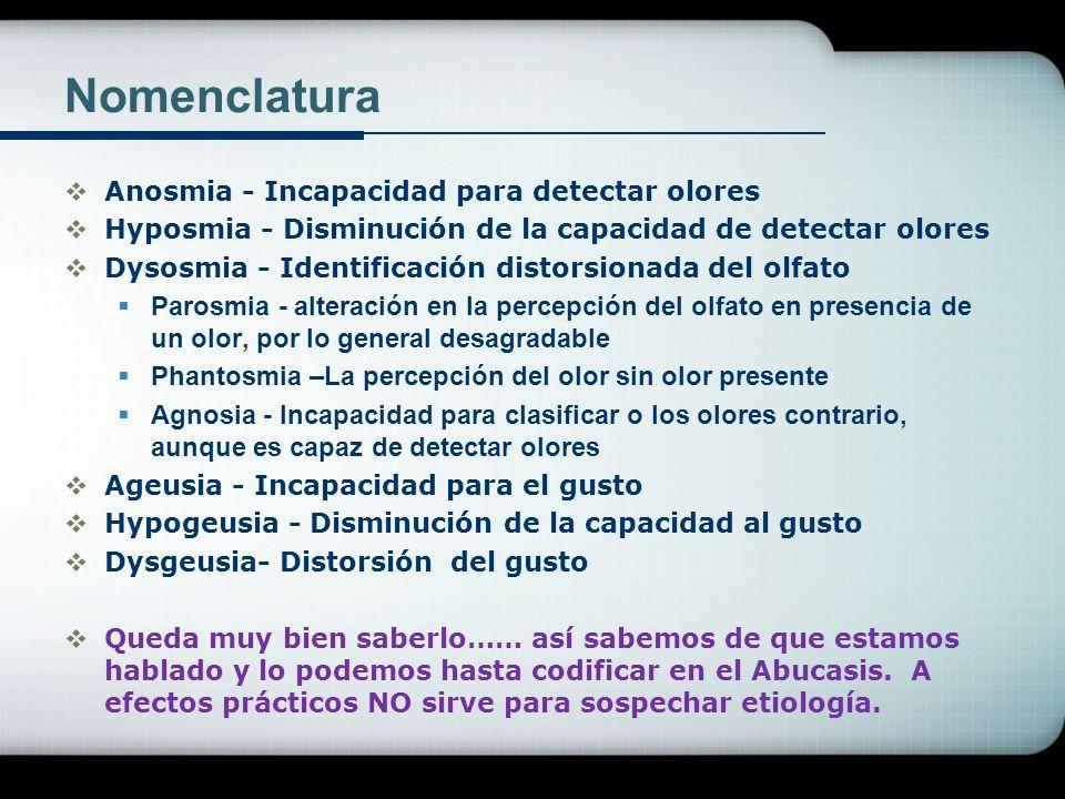 Nomenclatura Anosmia - Incapacidad para detectar olores Hyposmia - Disminución de la capacidad de detectar olores Dysosmia - Identificación distorsion