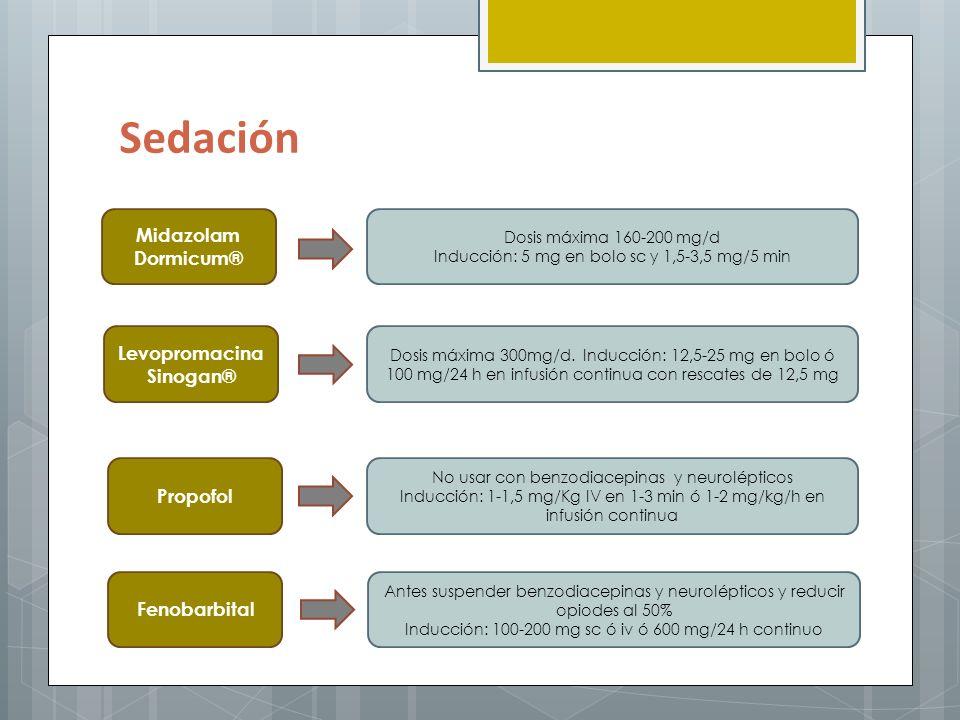 Sedación Midazolam Dormicum® Levopromacina Sinogan® Propofol Fenobarbital Dosis máxima 160-200 mg/d Inducción: 5 mg en bolo sc y 1,5-3,5 mg/5 min Dosi
