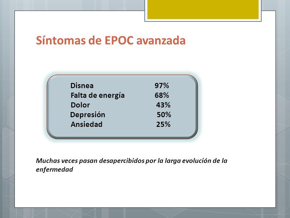 Síntomas de EPOC avanzada Disnea 97% Falta de energía 68% Dolor 43% Depresión 50% Ansiedad 25% Muchas veces pasan desapercibidos por la larga evolució