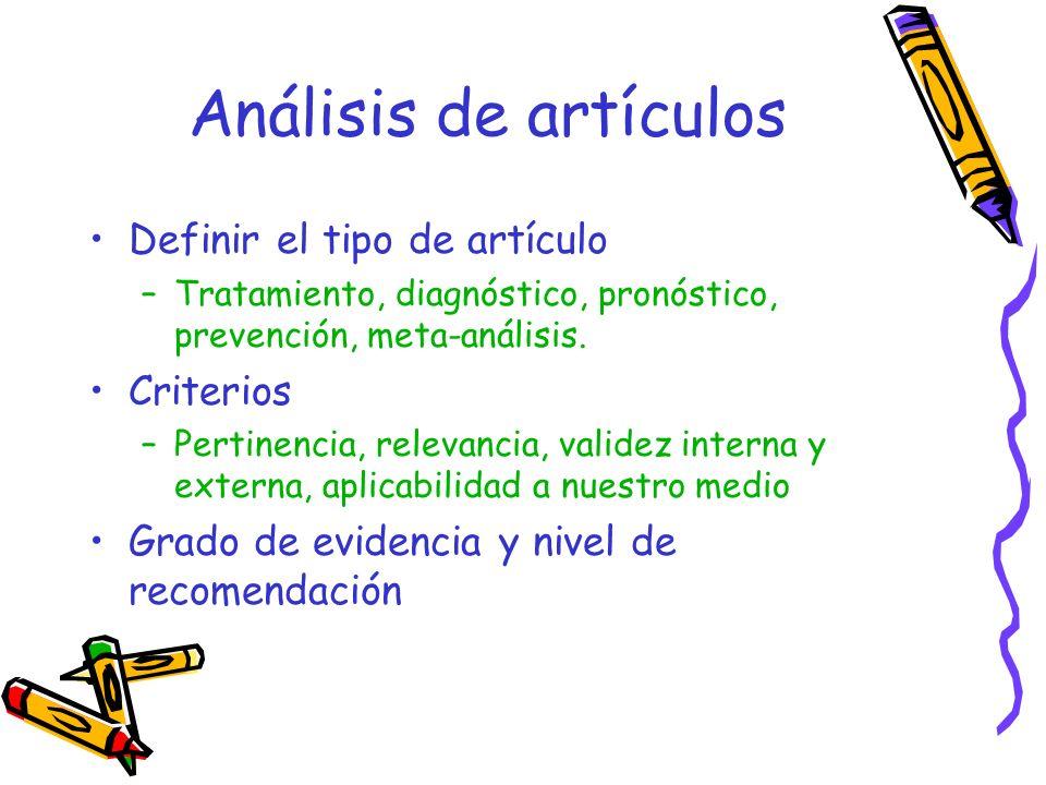 Análisis de artículos Definir el tipo de artículo –Tratamiento, diagnóstico, pronóstico, prevención, meta-análisis. Criterios –Pertinencia, relevancia