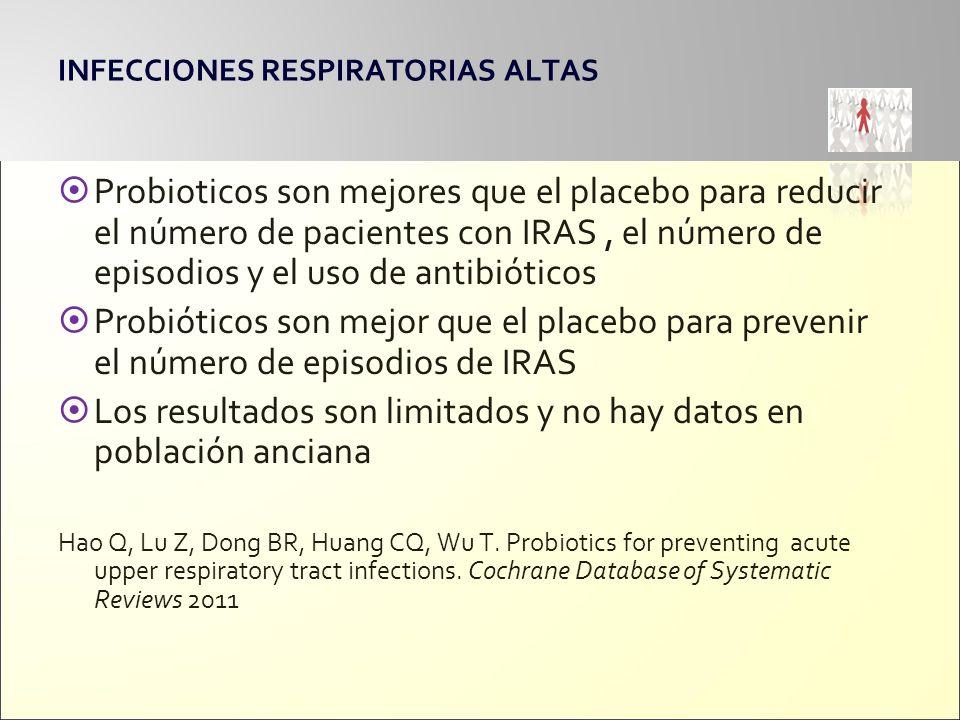 Probioticos son mejores que el placebo para reducir el número de pacientes con IRAS, el número de episodios y el uso de antibióticos Probióticos son m