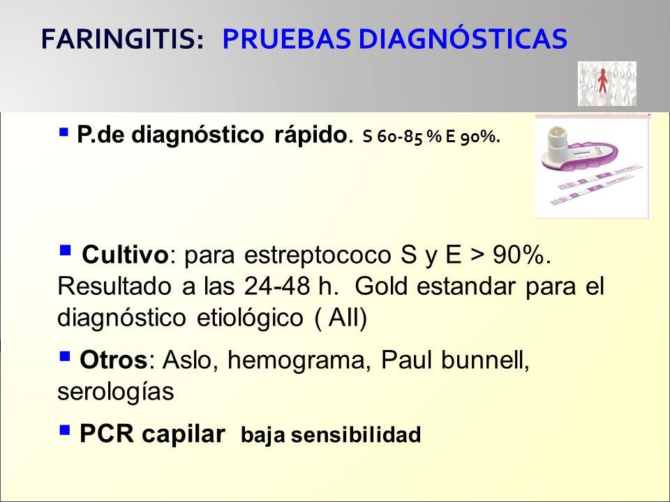 FARINGITIS: PRUEBAS DIAGNÓSTICAS P.de diagnóstico rápido. S 60-85 % E 90%. Cultivo: para estreptococo S y E > 90%. Resultado a las 24-48 h. Gold estan