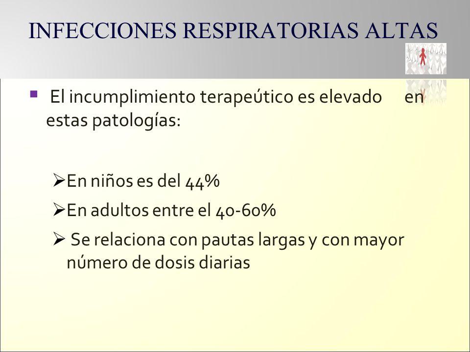 INFECCIONES RESPIRATORIAS ALTAS Estudio Dira.