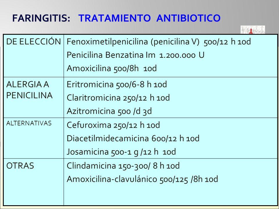 DE ELECCIÓNFenoximetilpenicilina (penicilina V) 500/12 h 10d Penicilina Benzatina Im 1.200.000 U Amoxicilina 500/8h 10d ALERGIA A PENICILINA Eritromic