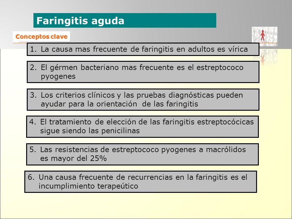 Faringitis aguda Conceptos clave 1.La causa mas frecuente de faringitis en adultos es vírica 2.El gérmen bacteriano mas frecuente es el estreptococo p