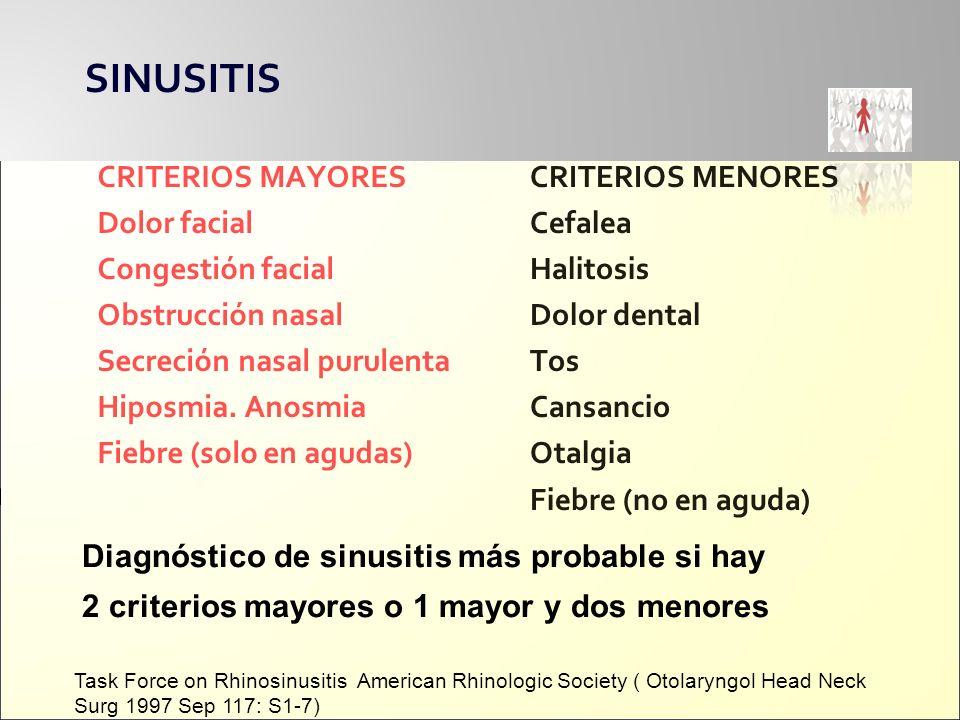 SINUSITIS CRITERIOS MAYORES Dolor facial Congestión facial Obstrucción nasal Secreción nasal purulenta Hiposmia. Anosmia Fiebre (solo en agudas) CRITE