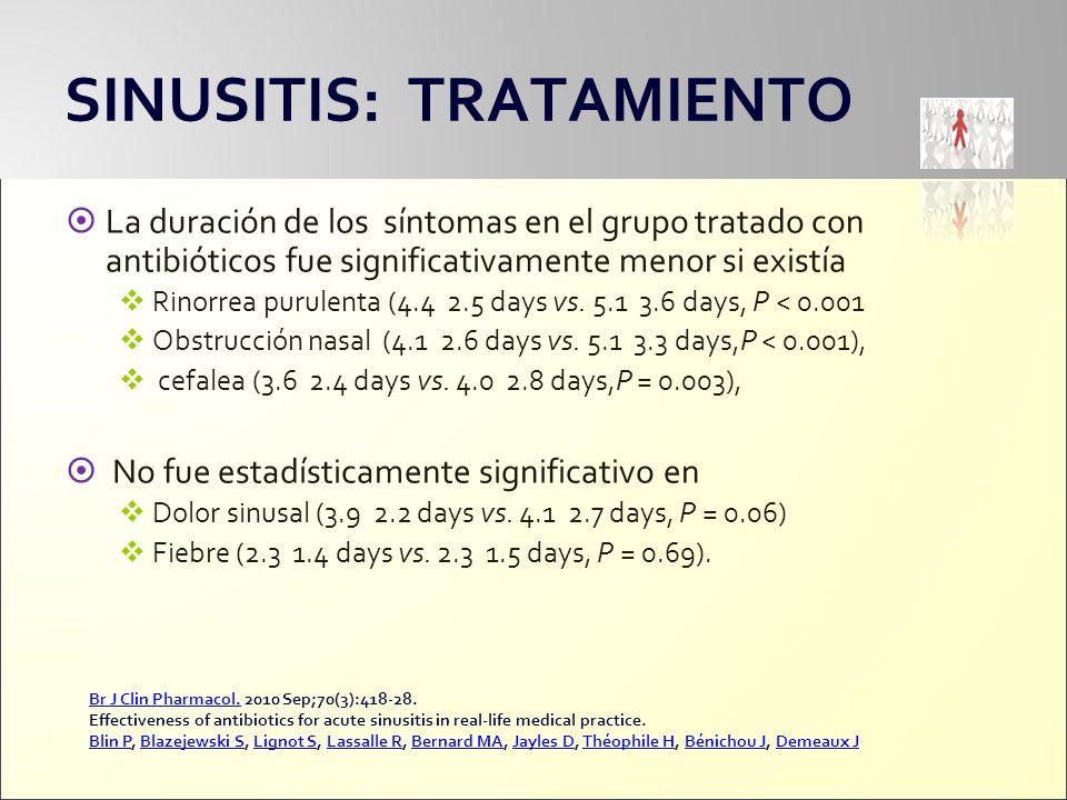 La duración de los síntomas en el grupo tratado con antibióticos fue significativamente menor si existía Rinorrea purulenta (4.4 2.5 days vs. 5.1 3.6