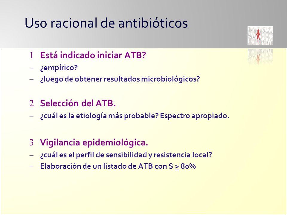 Uso racional de antibióticos Está indicado iniciar ATB? ¿empírico? ¿luego de obtener resultados microbiológicos? Selección del ATB. ¿cuál es la etiolo