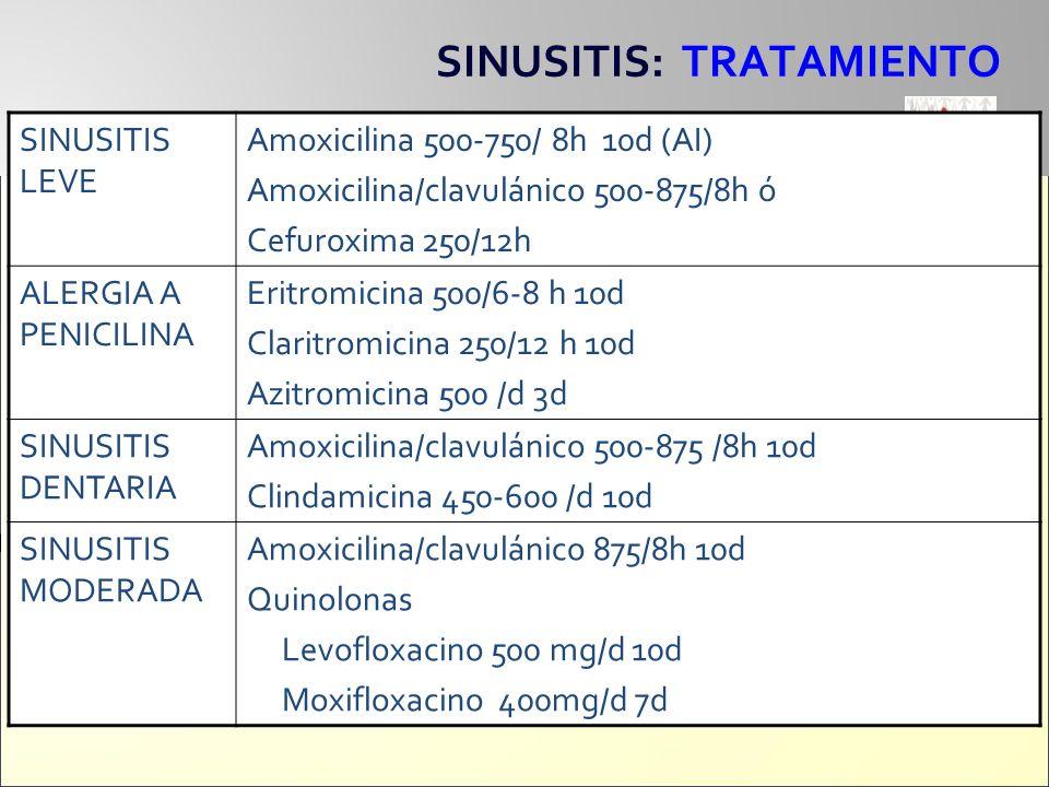 SINUSITIS: TRATAMIENTO SINUSITIS LEVE Amoxicilina 500-750/ 8h 10d (AI) Amoxicilina/clavulánico 500-875/8h ó Cefuroxima 250/12h ALERGIA A PENICILINA Er