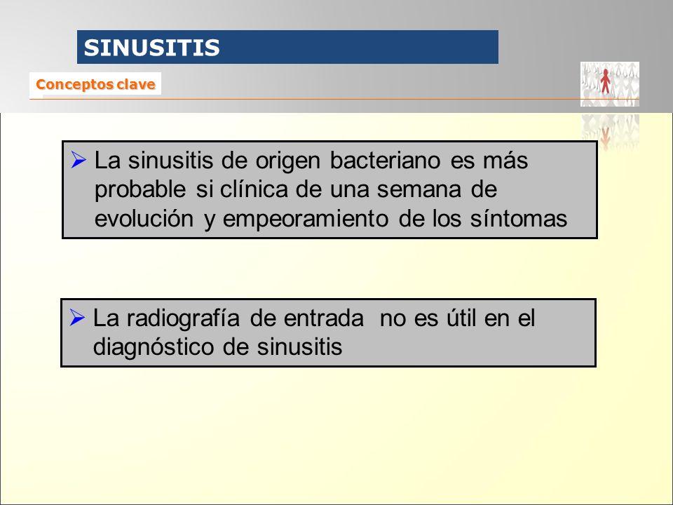 SINUSITIS Conceptos clave La sinusitis de origen bacteriano es más probable si clínica de una semana de evolución y empeoramiento de los síntomas La r