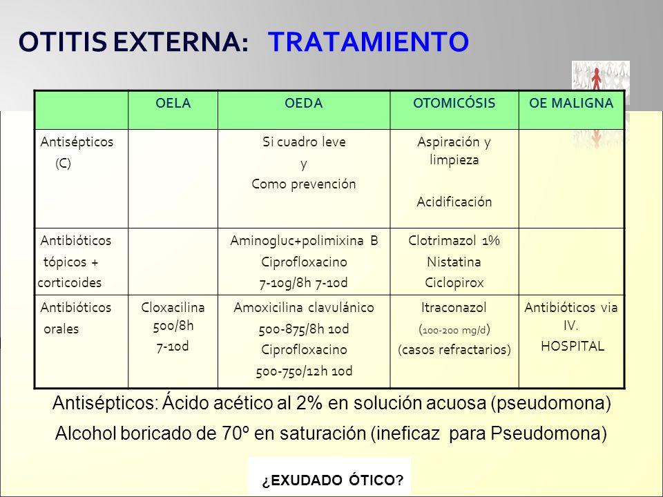 OELAOEDAOTOMICÓSISOE MALIGNA Antisépticos (C) Si cuadro leve y Como prevención Aspiración y limpieza Acidificación Antibióticos tópicos + corticoides