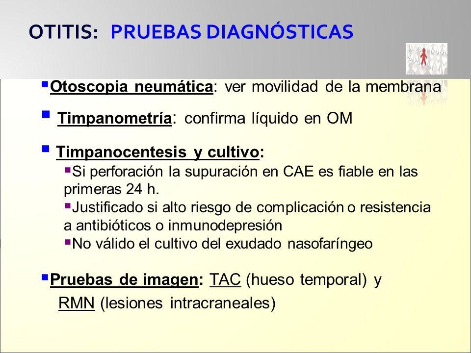 OTITIS: PRUEBAS DIAGNÓSTICAS Otoscopia neumática: ver movilidad de la membrana Timpanometría : confirma líquido en OM Timpanocentesis y cultivo: Si pe