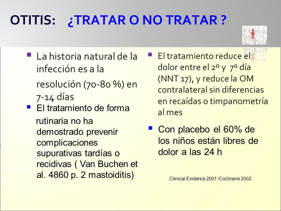 OTITIS: ¿TRATAR O NO TRATAR ? La historia natural de la infección es a la resolución (70-80 %) en 7-14 días El tratamiento reduce el dolor entre el 2º