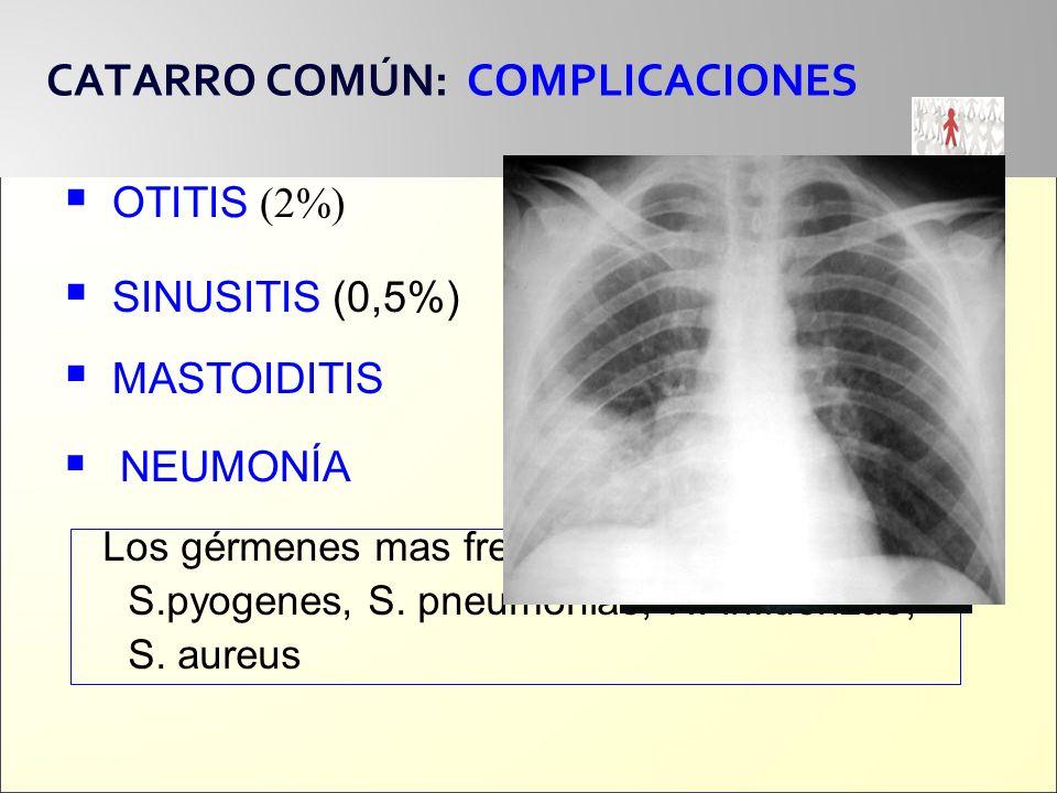 CATARRO COMÚN: COMPLICACIONES OTITIS (2%) SINUSITIS (0,5%) MASTOIDITIS Los gérmenes mas frecuentes son: S.pyogenes, S. pneumoniae, H. Influenzae, S. a
