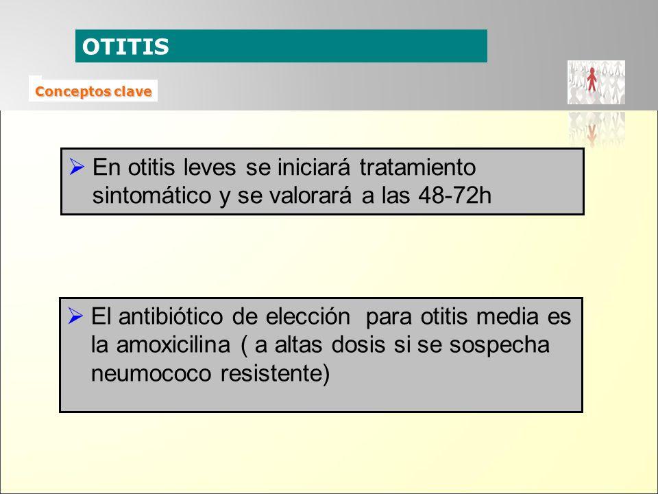 OTITIS Conceptos clave En otitis leves se iniciará tratamiento sintomático y se valorará a las 48-72h El antibiótico de elección para otitis media es