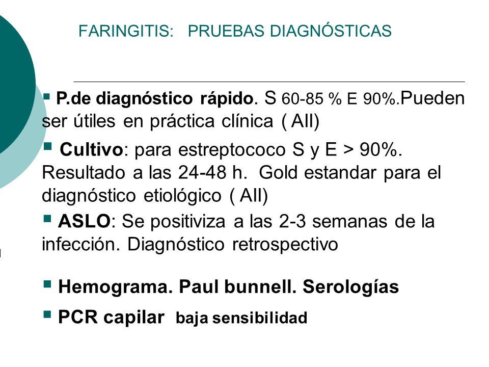 FARINGITIS: PRUEBAS DIAGNÓSTICAS P.de diagnóstico rápido. S 60-85 % E 90%. Pueden ser útiles en práctica clínica ( AII) Cultivo: para estreptococo S y