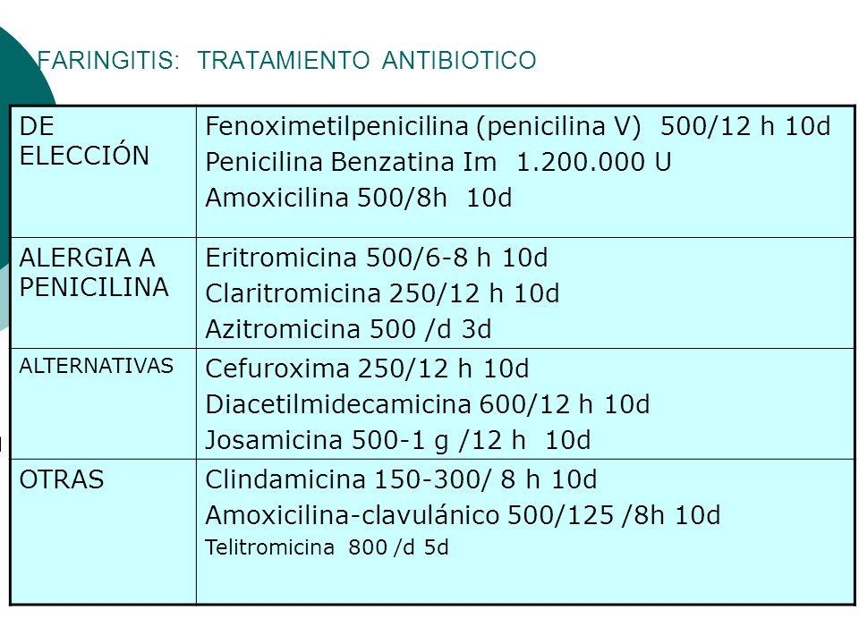 FARINGITIS: TRATAMIENTO ANTIBIOTICO DE ELECCIÓN Fenoximetilpenicilina (penicilina V) 500/12 h 10d Penicilina Benzatina Im 1.200.000 U Amoxicilina 500/