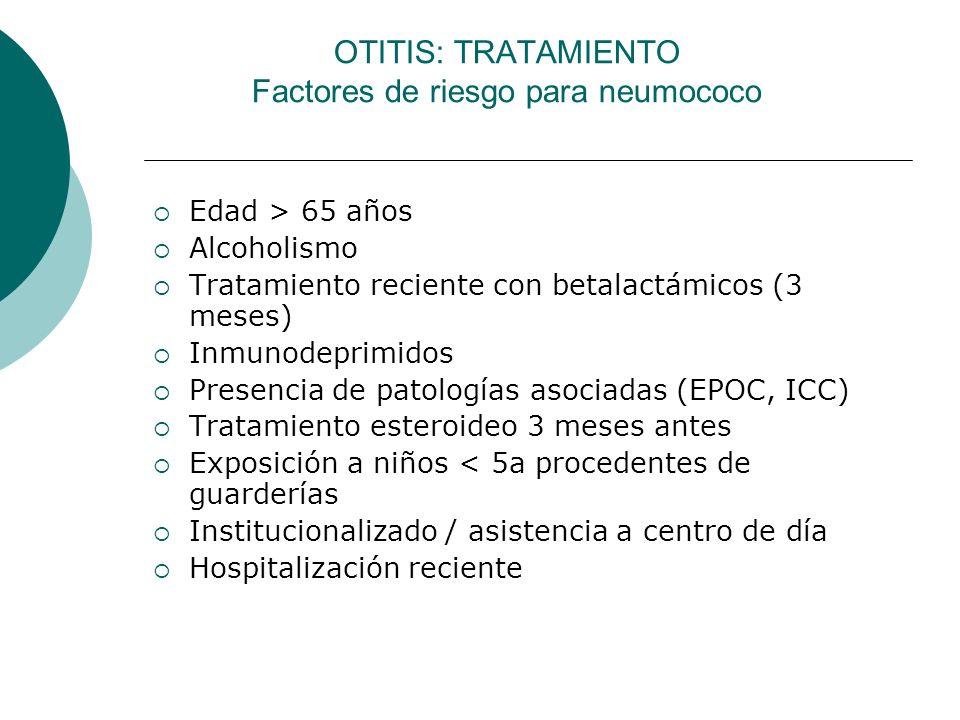 Edad > 65 años Alcoholismo Tratamiento reciente con betalactámicos (3 meses) Inmunodeprimidos Presencia de patologías asociadas (EPOC, ICC) Tratamient