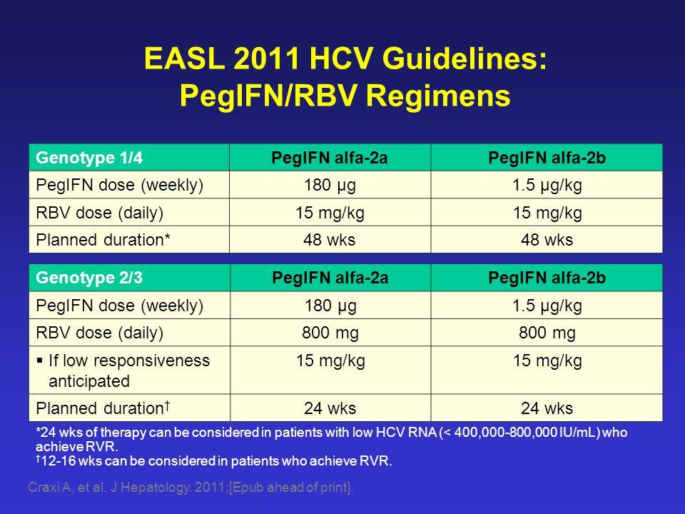 EASL 2011 HCV Guidelines: PegIFN/RBV Regimens Craxi A, et al. J Hepatology. 2011;[Epub ahead of print]. Genotype 1/4PegIFN alfa-2aPegIFN alfa-2b PegIF