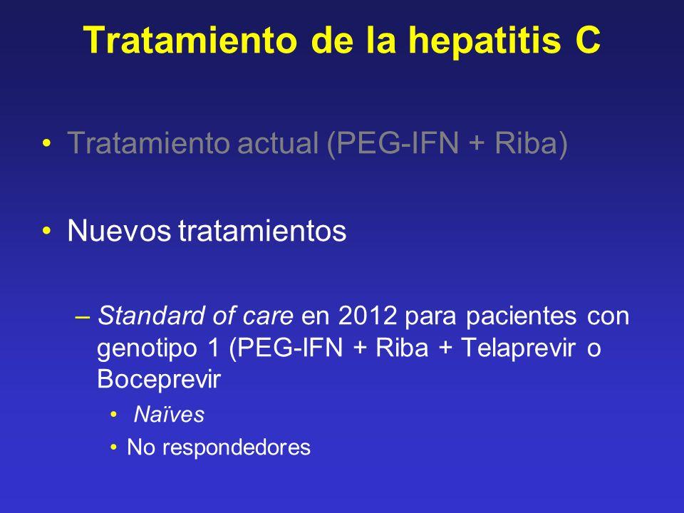 Tratamiento de la hepatitis C Tratamiento actual (PEG-IFN + Riba) Nuevos tratamientos –Standard of care en 2012 para pacientes con genotipo 1 (PEG-IFN
