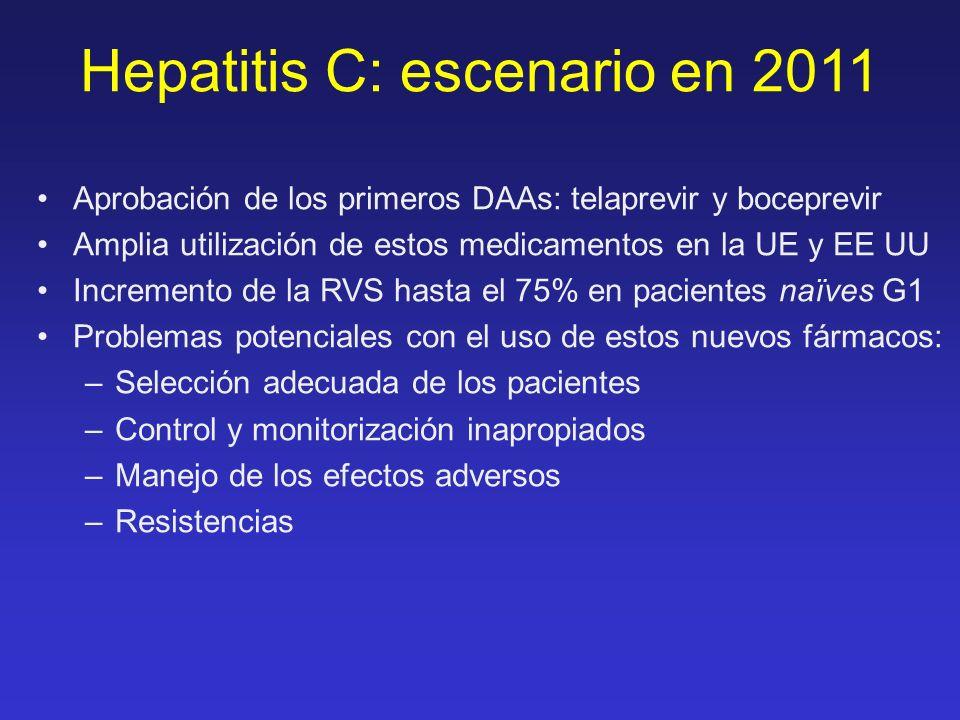 Hepatitis C: escenario en 2011 Aprobación de los primeros DAAs: telaprevir y boceprevir Amplia utilización de estos medicamentos en la UE y EE UU Incr