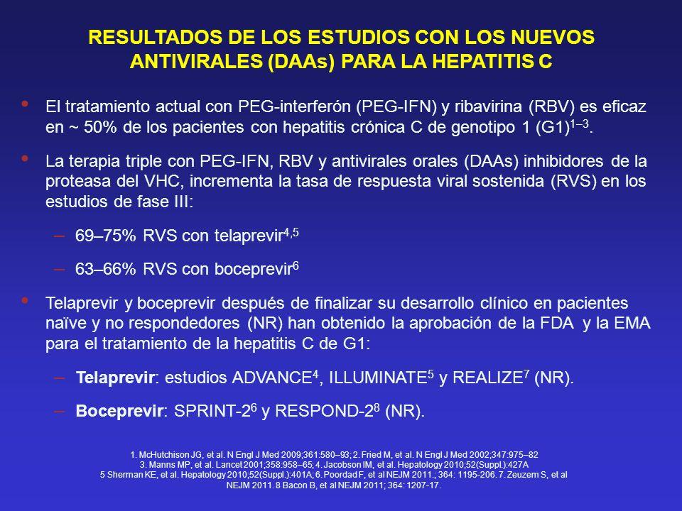 El tratamiento actual con PEG-interferón (PEG-IFN) y ribavirina (RBV) es eficaz en ~ 50% de los pacientes con hepatitis crónica C de genotipo 1 (G1) 1