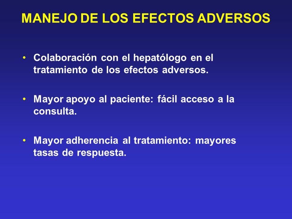 MANEJO DE LOS EFECTOS ADVERSOS Colaboración con el hepatólogo en el tratamiento de los efectos adversos. Mayor apoyo al paciente: fácil acceso a la co