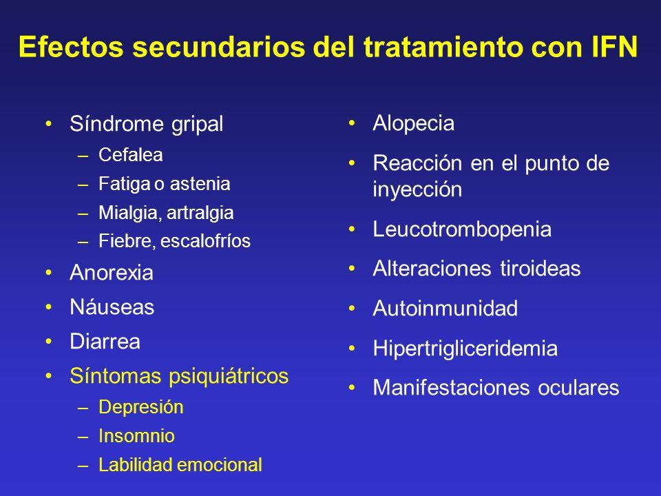 Efectos secundarios del tratamiento con IFN Síndrome gripal –Cefalea –Fatiga o astenia –Mialgia, artralgia –Fiebre, escalofríos Anorexia Náuseas Diarr