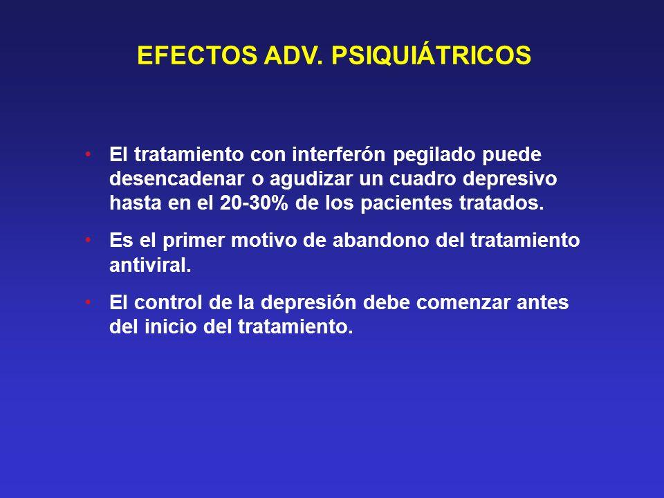 EFECTOS ADV. PSIQUIÁTRICOS El tratamiento con interferón pegilado puede desencadenar o agudizar un cuadro depresivo hasta en el 20-30% de los paciente