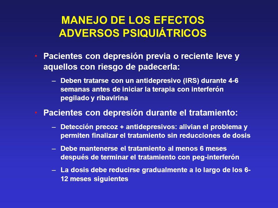 MANEJO DE LOS EFECTOS ADVERSOS PSIQUIÁTRICOS Pacientes con depresión previa o reciente leve y aquellos con riesgo de padecerla: –Deben tratarse con un