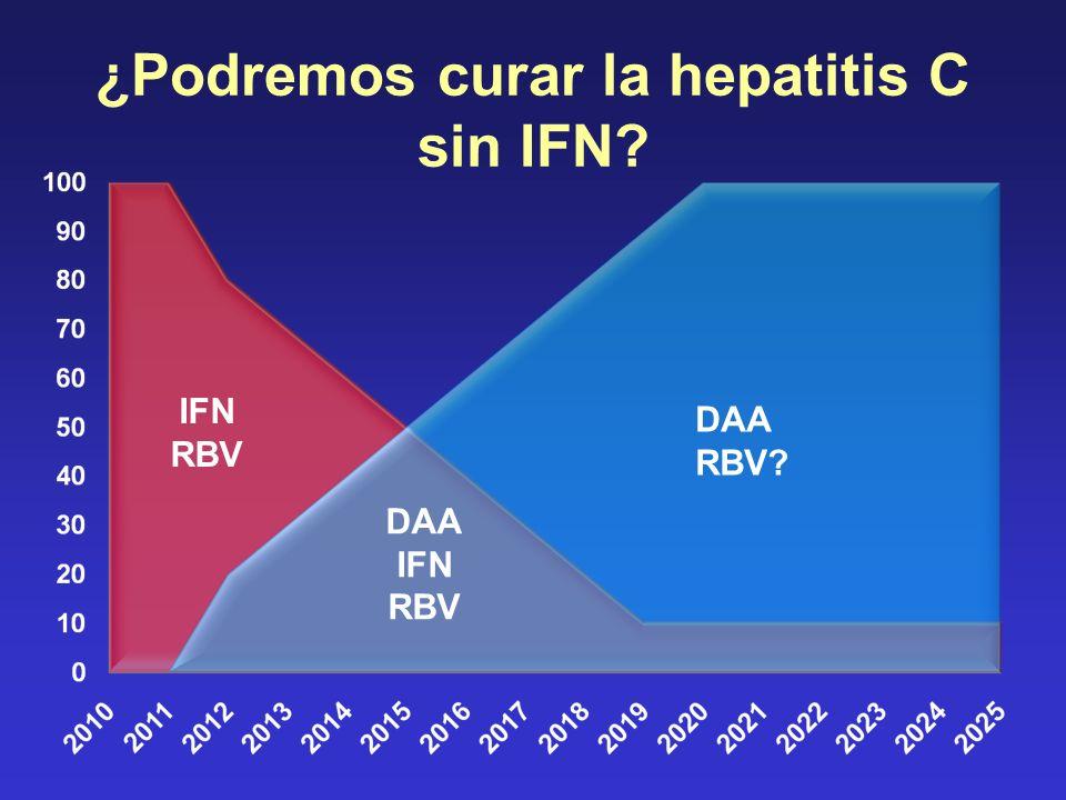 IFN RBV DAA RBV? DAA IFN RBV ¿Podremos curar la hepatitis C sin IFN?