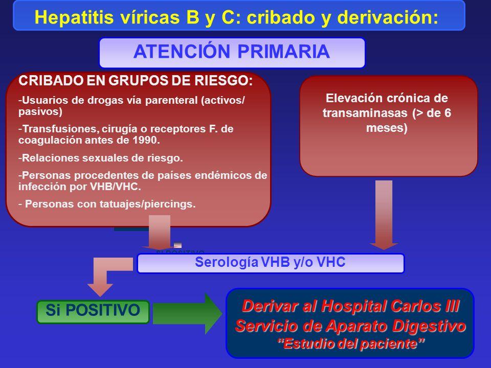 Hepatitis víricas B y C: cribado y derivación: SI POSITIVO Elevación crónica de transaminasas (> de 6 meses) ATENCIÓN PRIMARIA Serología VHB y/o VHC D