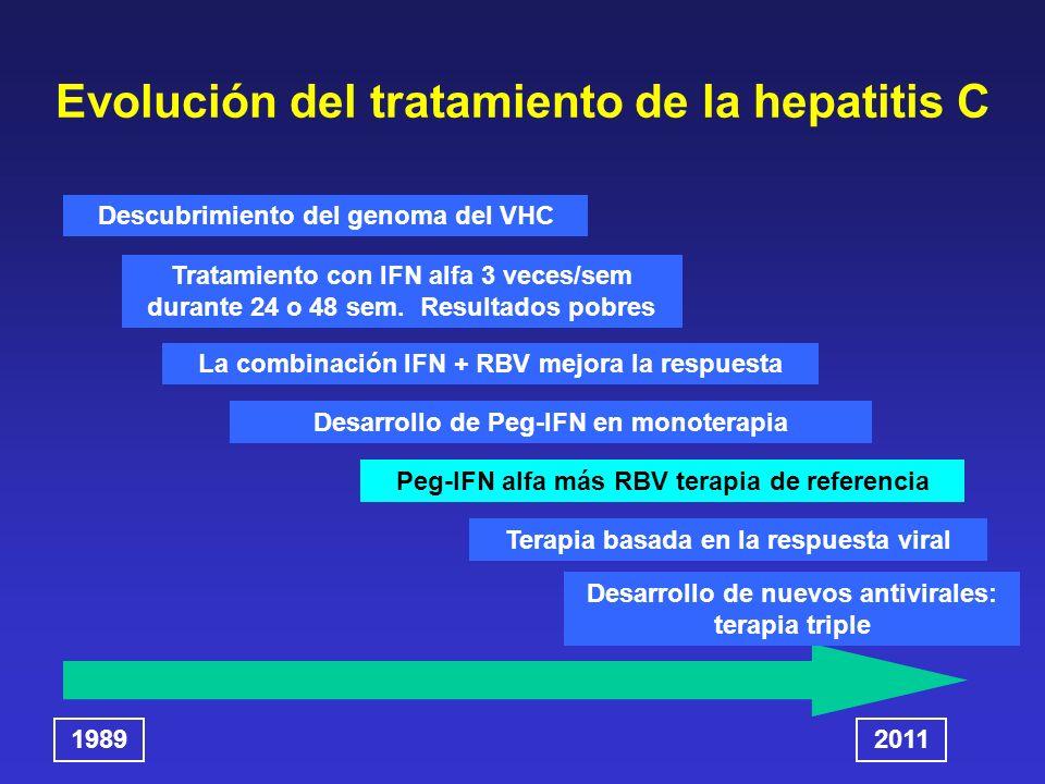 MANEJO DE LOS EFECTOS ADVERSOS Colaboración con el hepatólogo en el tratamiento de los efectos adversos.